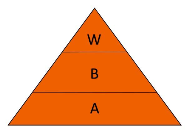 PiramideWBA